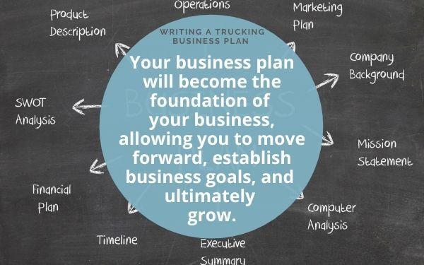 Writing a Trucking Business Plan